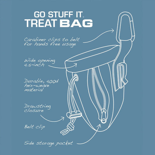Go Stuff It Dog Treat Bag Coastal Blue