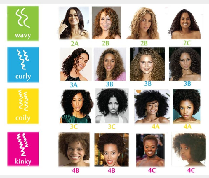 What is your hair type? Find out which products are best for your hair!