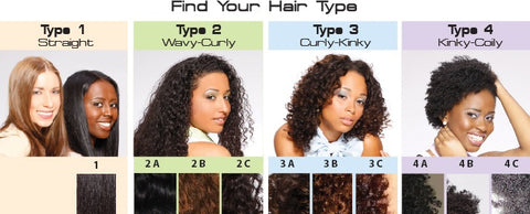 What Is Your Hair Type Find Out Which Products Are Best For Your Hair Stimugro