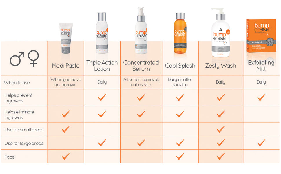 Triple Action Lotion 125ml