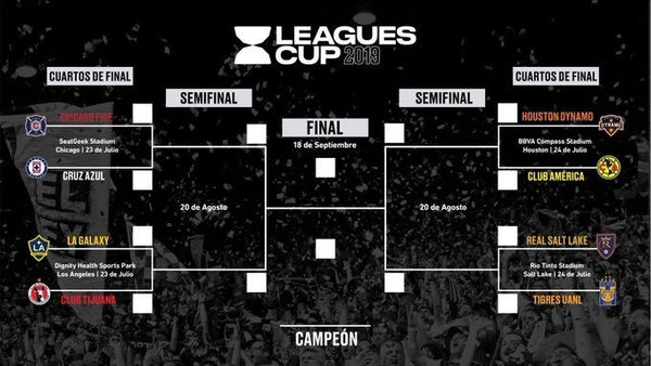 Leagues Cup Bracket Contest