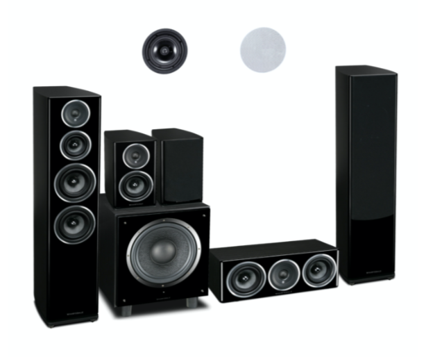 Wharfedale The Astor Package