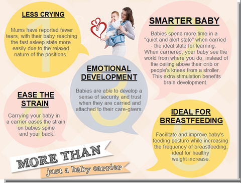 Benefits of Baby Carrying Baby Carrier Baby Bonding