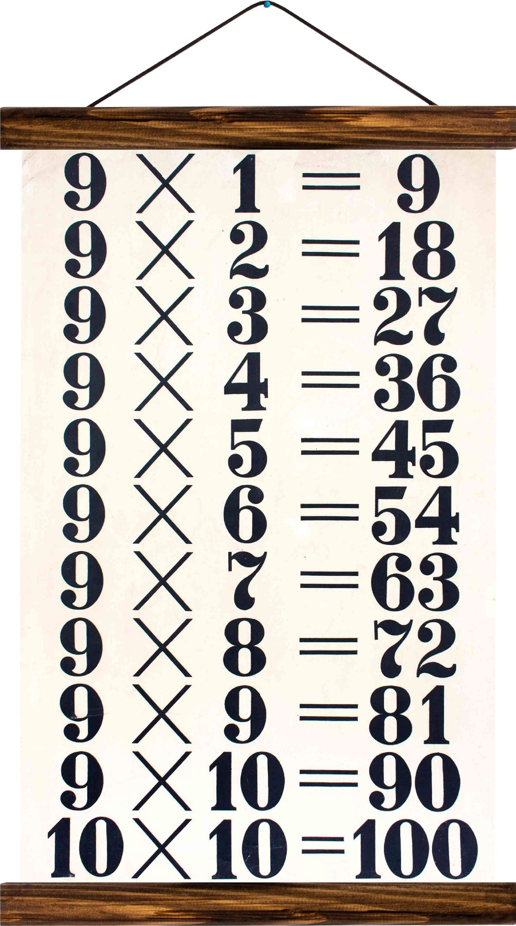 Multiplication calculations, reprint on linen