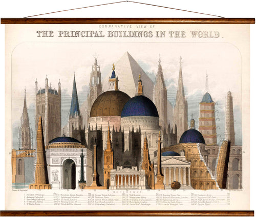 The principal buildings in the world , reprint on linen