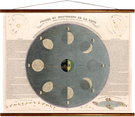 Phases and movements of the moon, reprint on linen - Josef und Josefine