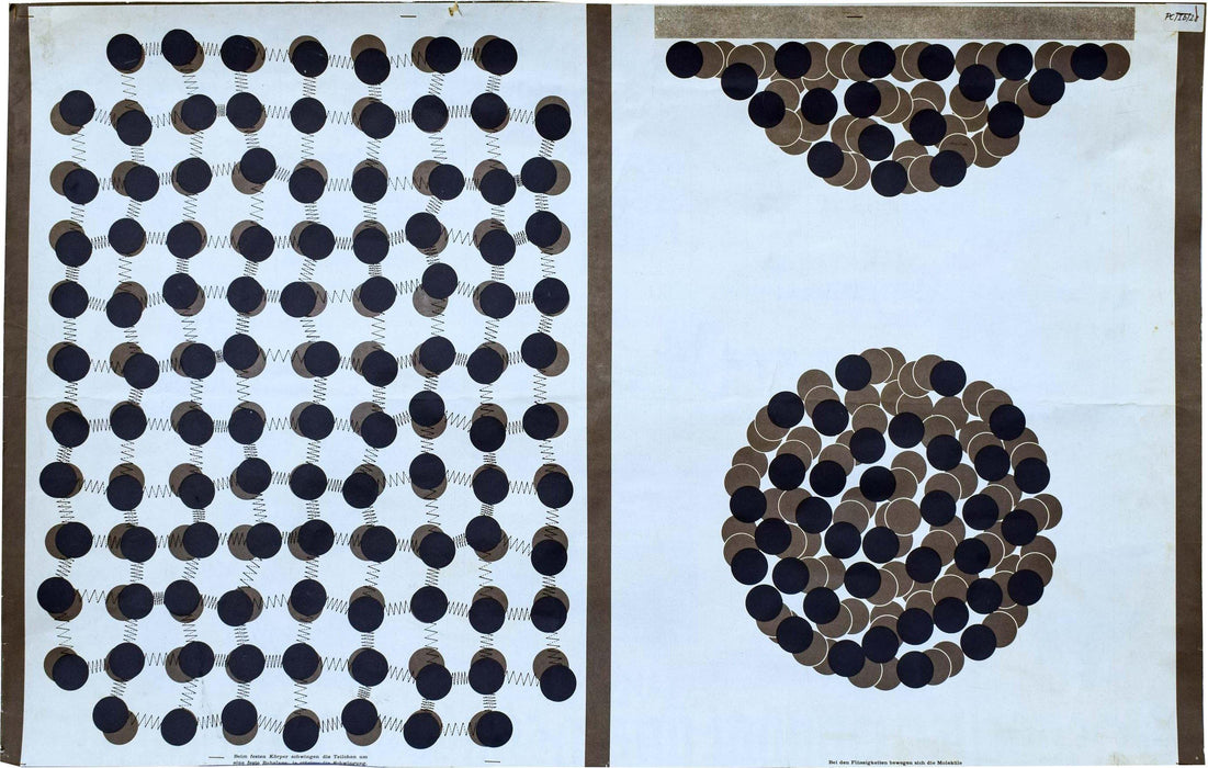Molecules in Solid and Liquid State, Vintage Chemical Wall Chart, 1950 - Josef und Josefine