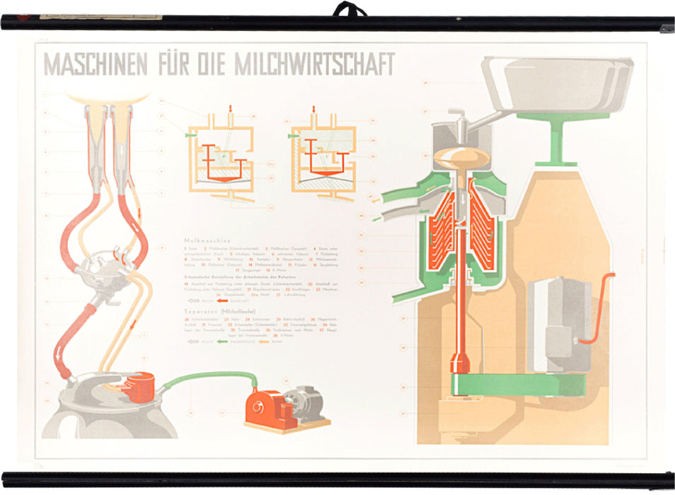Machines milk industry, 1950 - Josef und Josefine