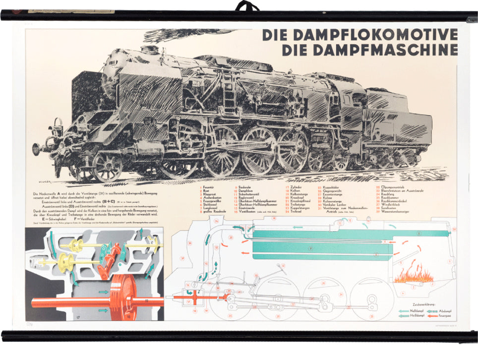 Steam locomotive and steam engine, 1950 - Josef und Josefine