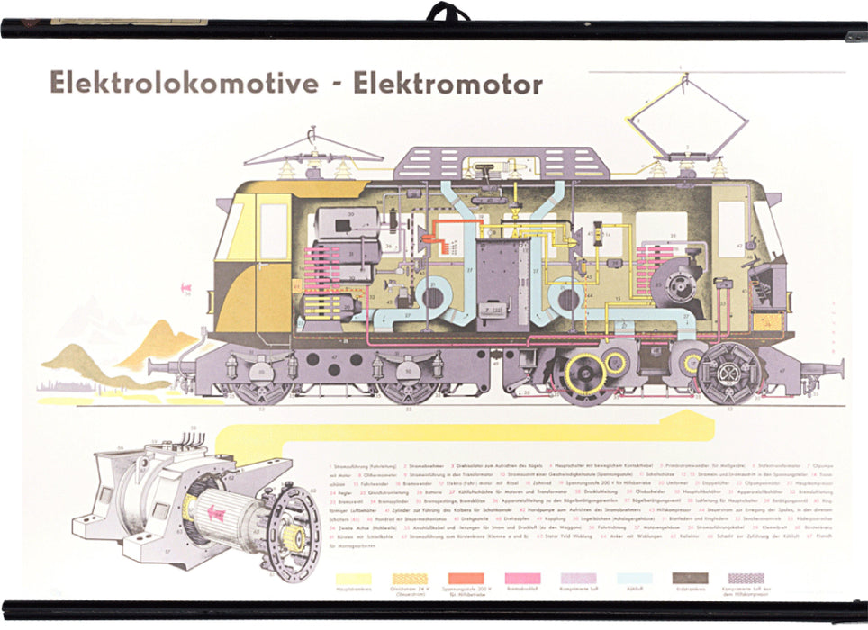 Electric locomotive and electric motor, 1950 - Josef und Josefine