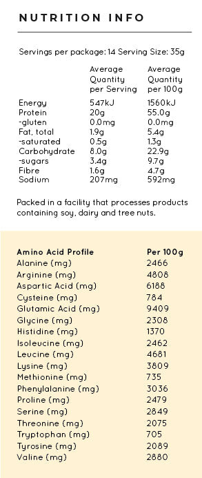 caramel plant protein nutritional table