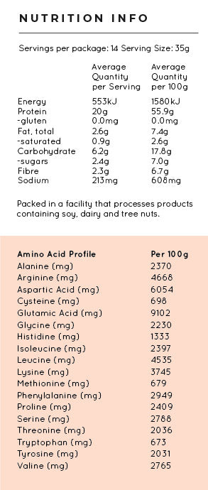 chocolate plant protein nutritional table