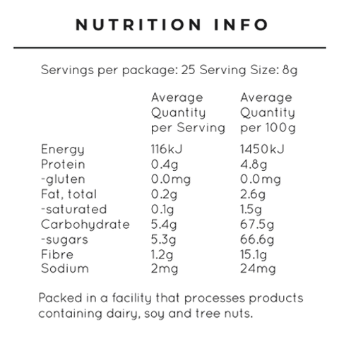 wake me up blend nutritional table