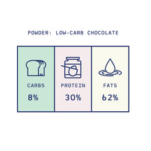 POWDER: LOW-CARB CHOCOLATE