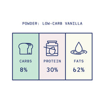 POWDER: LOW-CARB VANILLA