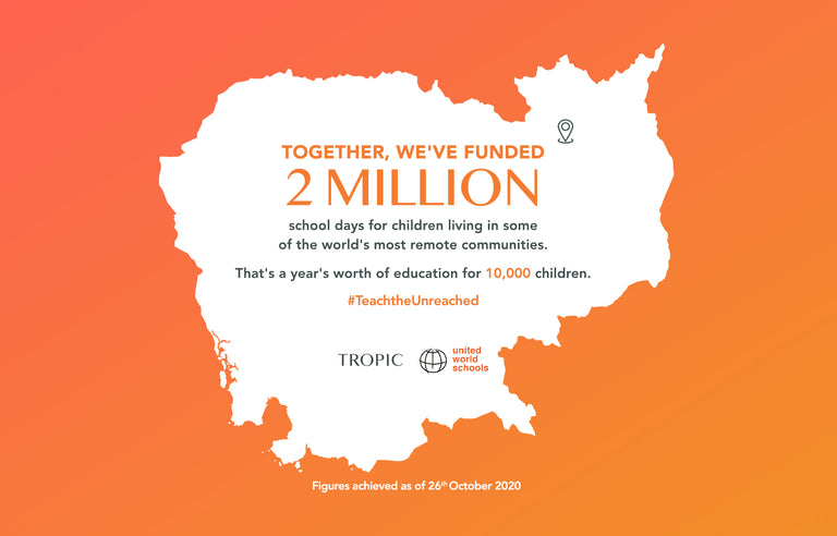 Two Million School Days with UWS