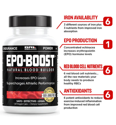 EPO-Boost features