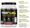 TriFuel sports drink ingredients