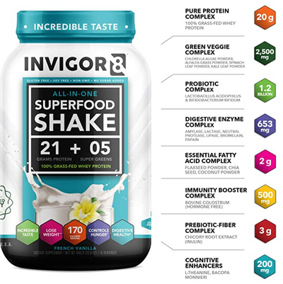 invigor8 superfood shake ingredients