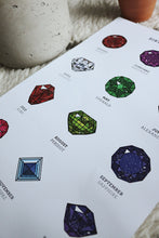 Load image into Gallery viewer, Birthstones Poster