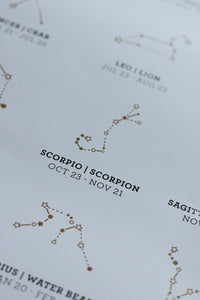 Zodiac Constellations Poster