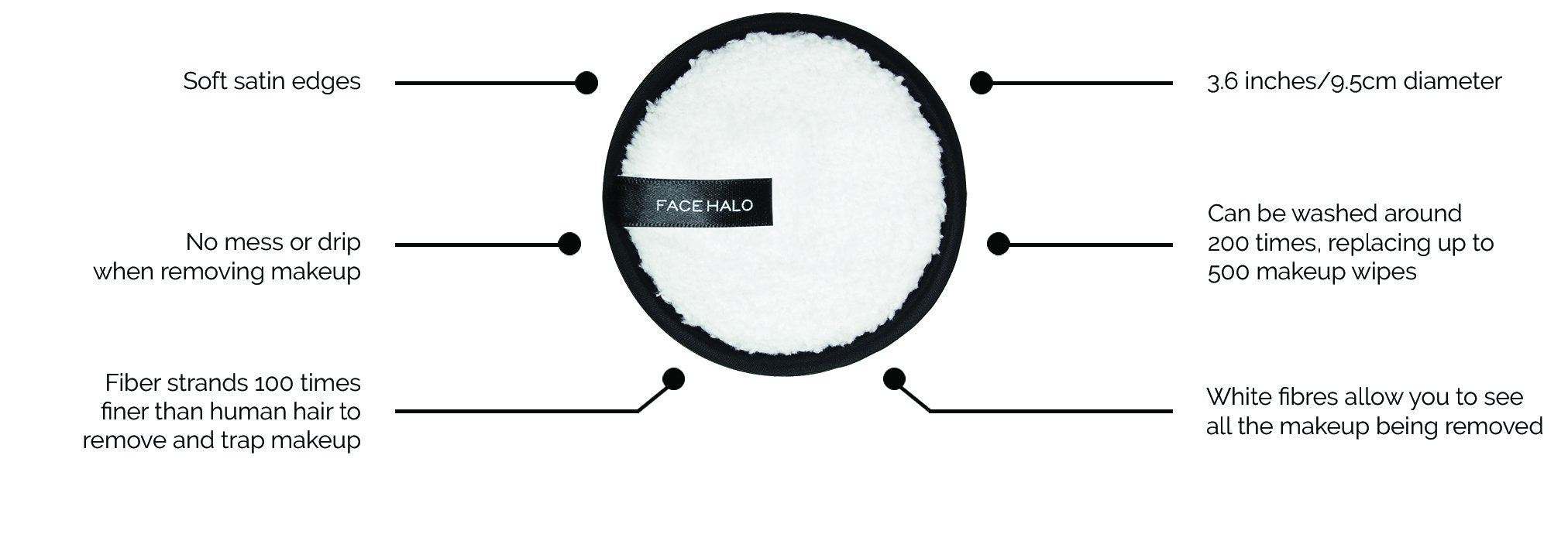 Miraculous Face Halo Original Makeup Remover Pack Of 3 Wiring Digital Resources Nekoutcompassionincorg