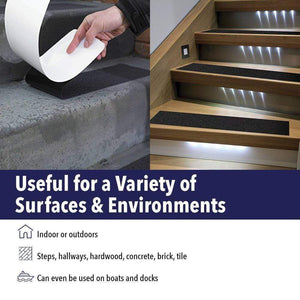 Anti-Slip Treads: An effective Solution For Tricky Slippery Areas Around Your Workplace