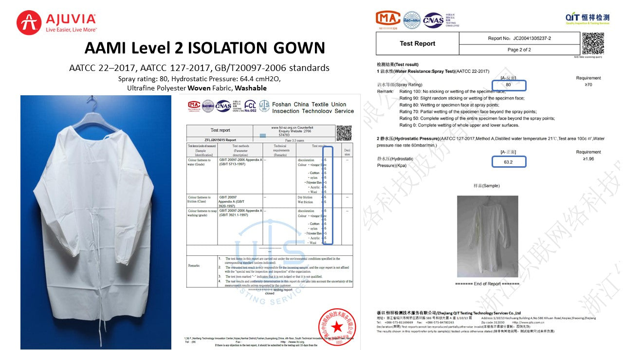 AAMI-Level-2-gowns-polyester-woven-fabric