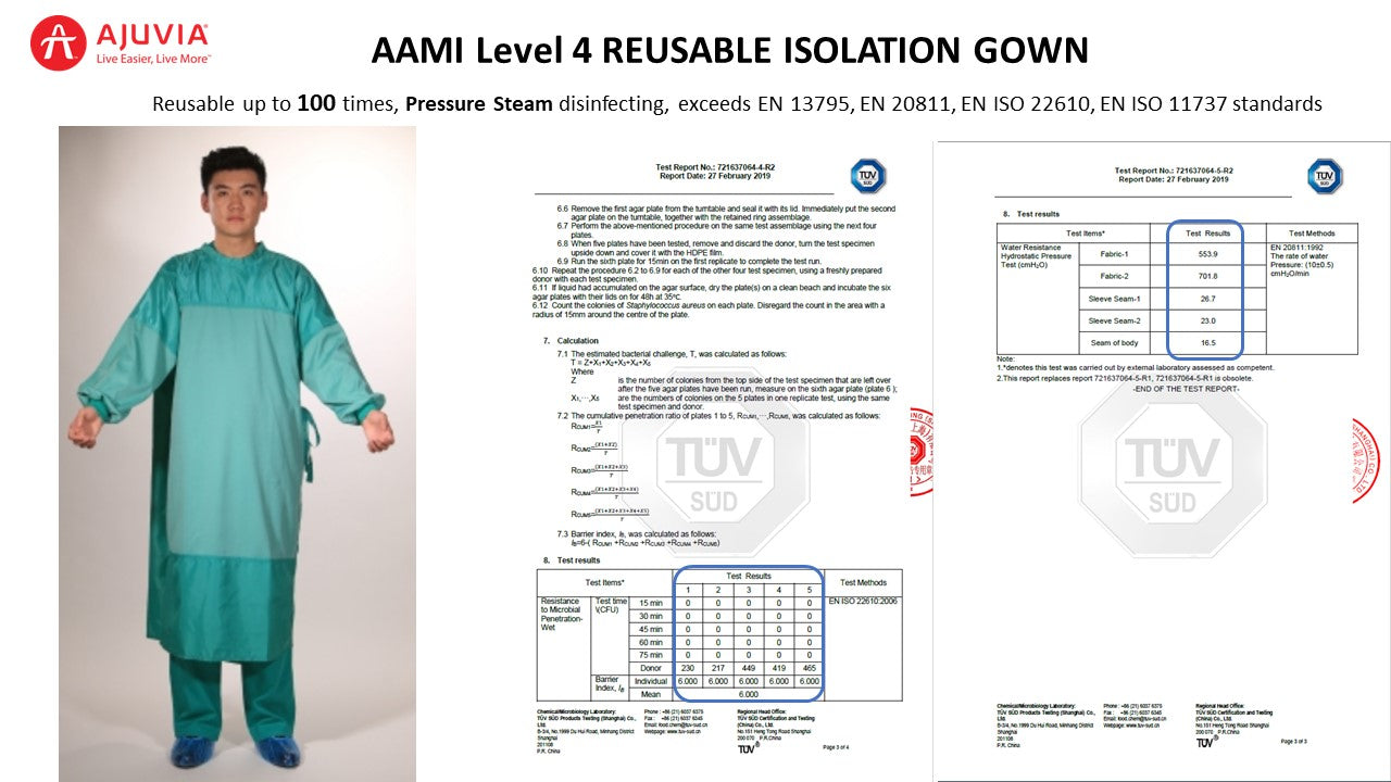 AAMI-Level-3-4-Reusable-Gowns