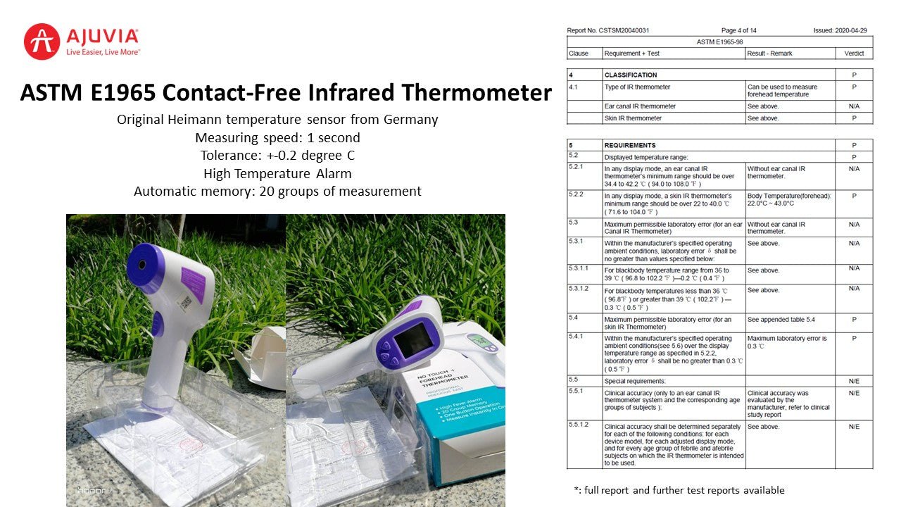 ASTM-E1965-Contact-Free-Infrared-Thermometers