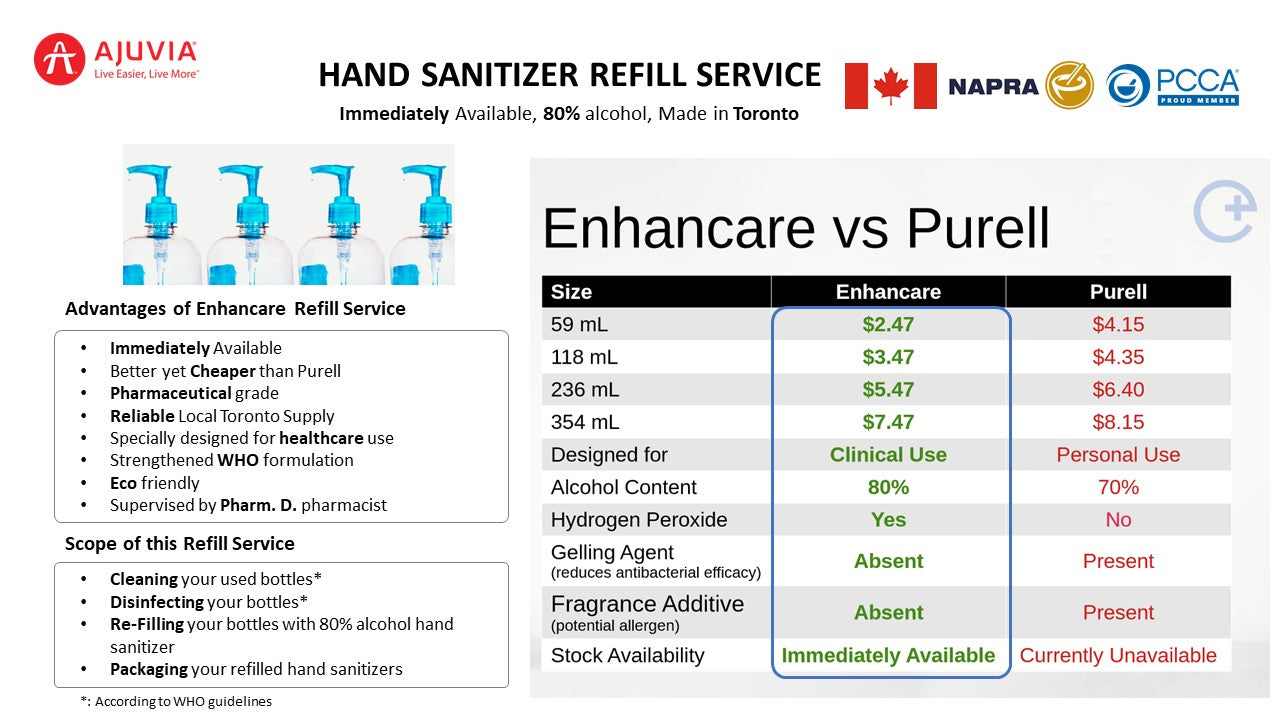 Made-in-Canada-Hand-Sanitizer
