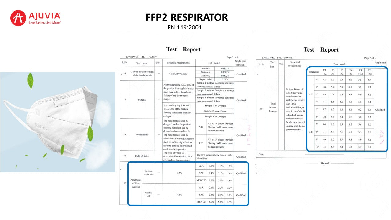 FFP2 / KN95 Respirator/Mask EN 149 and GB 2626