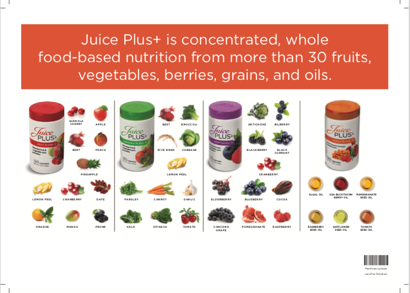 New Plant Power Laminate - Juice Plus+ Promotions