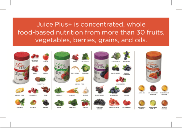 New Plant Power Postcards - Juice Plus+ Promotions