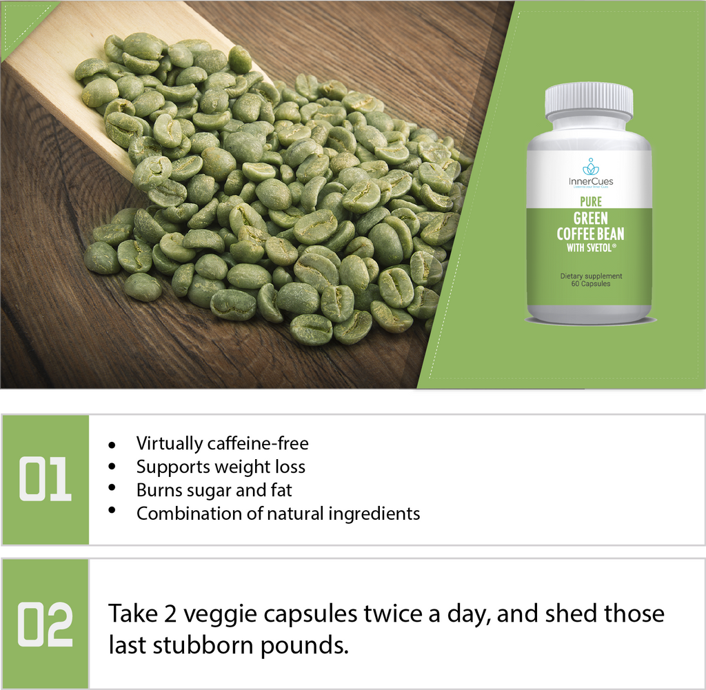 What is Green coffee bean with svetol?