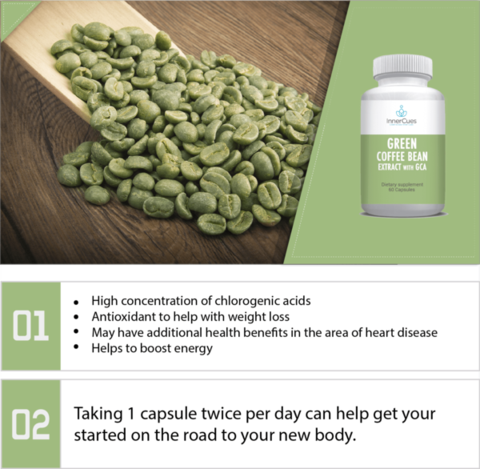 Green coffee bean extract with GCA