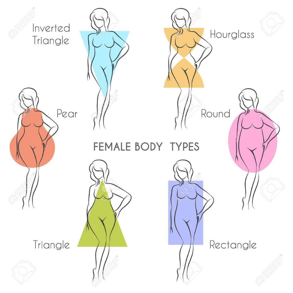 Body Type: The Pros and Cons... (2)