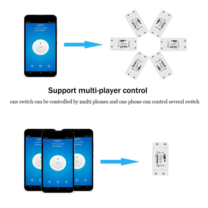Smart Remote Control Wireless Switch Support Timer Fit with Alexa