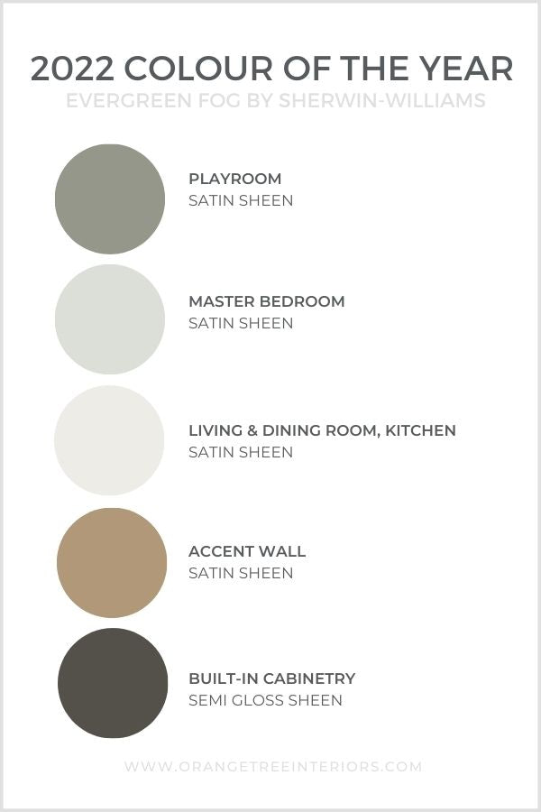 2022 paint colour of the year sherwin williams