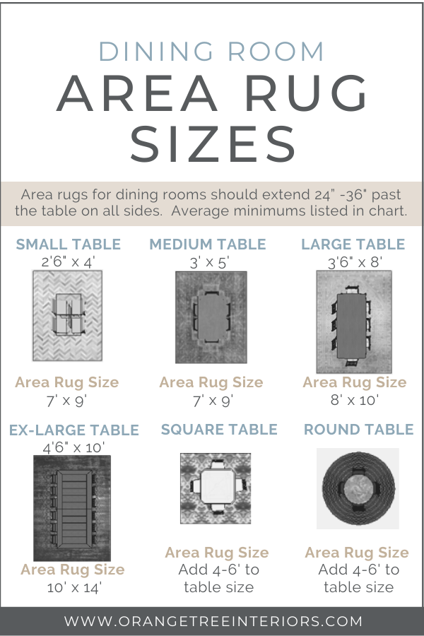 Dining Room Area Rug Size Guide