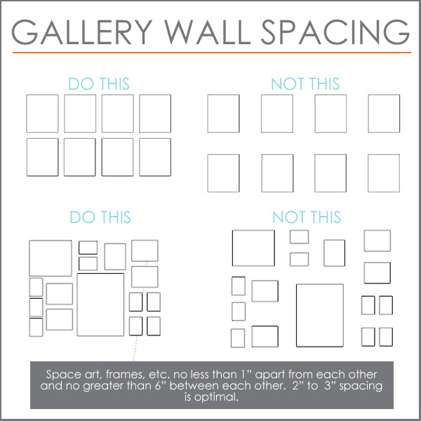 Gallery Wall Spacing 2018