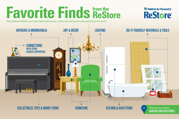 favourite items for habitat for humanity