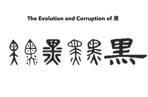 Understanding Corruption in Chinese Characters (part 1)
