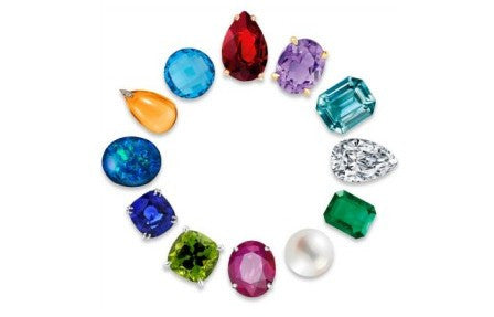 Birthstones According to Months, Zodiac Signs & Effects