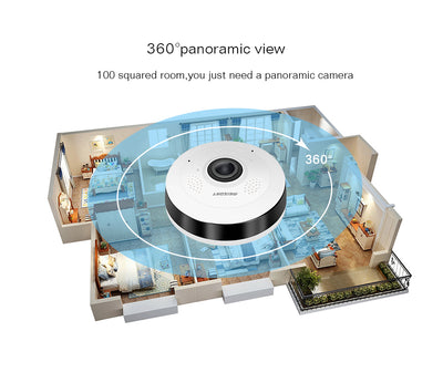 Fish-eye VR Panoramic 360 Degree Camera