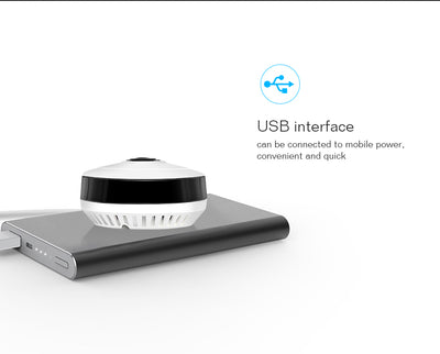 360° Fish-eye Panoramic Camera