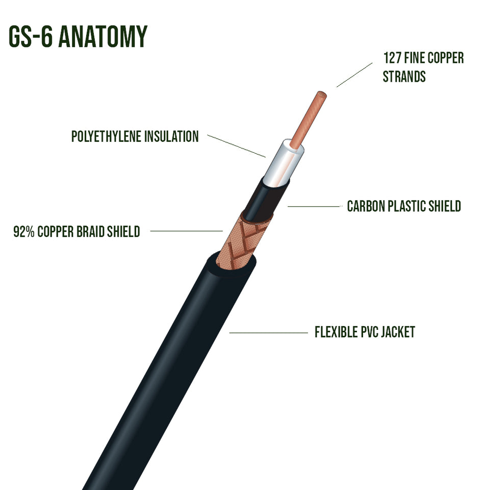 Canare GS-6 Cable Anatomy
