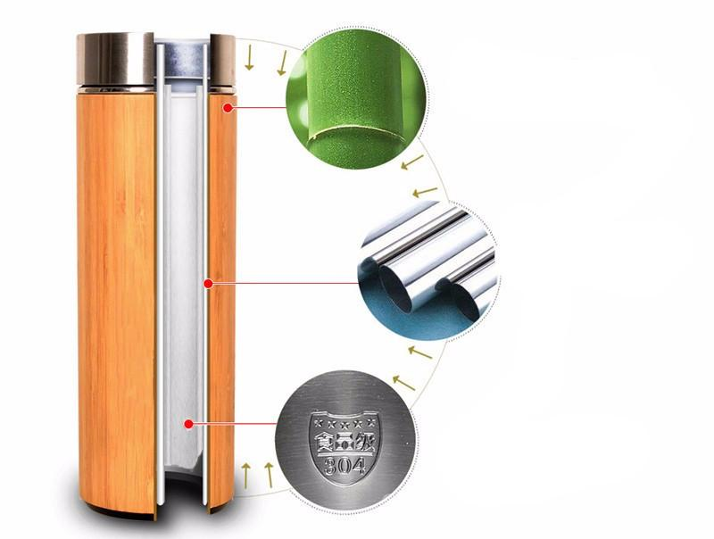 Thermos en Bambou Structure
