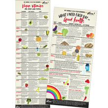 Vegan Wallchart Duo Deal