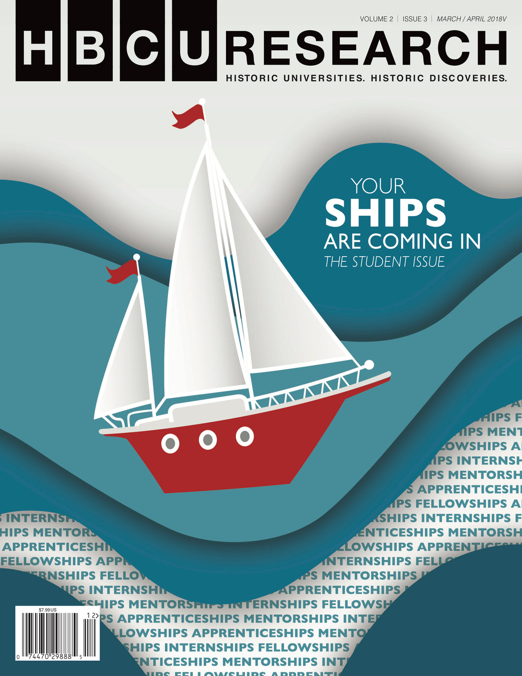 Student Issue: Your Ships Are Coming In (Bulk 100)